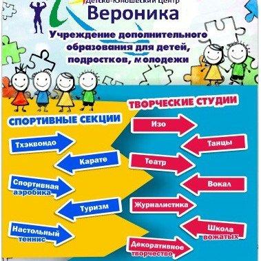 Детско-юношеский центр Вероника,Дополнительное образование, Центр развития ребенка, Клуб для детей и подростков,Тюмень