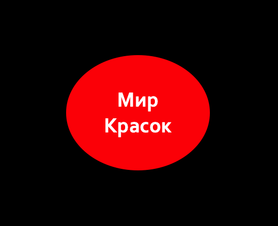 Мир красок,Автокраска, грунтовка, шпатлевка,Алматы