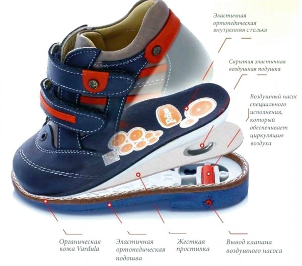 Орто+,Ортопедический салон, Магазин обуви, Изготовление протезно-ортопедических изделий,Тюмень