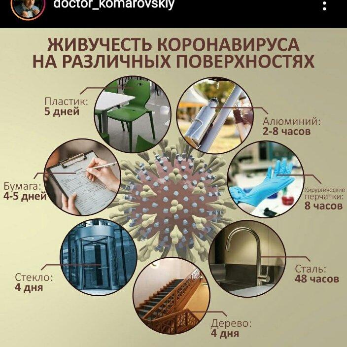 На заметку, Тестовая, Азов
