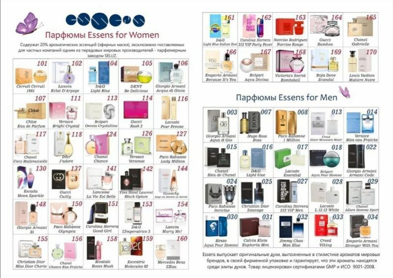 Европейский парфюм из Чехии. Прямые поставки с завода изготовителя. Номерной парфюм - эквивалент брендовых ароматов. Сертифицированный парфюм в соответствии с европейскими стандартами,