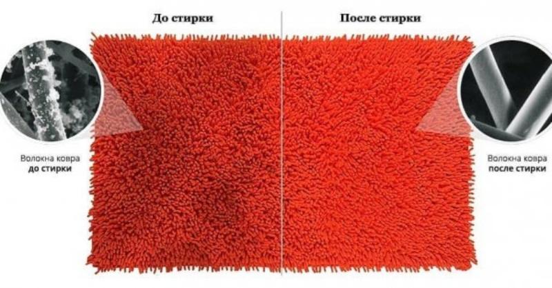 Чистка ковров Актобе. Таза килем Актобе. Taza kilem Aktobe. , Taza Kilem Aktobe