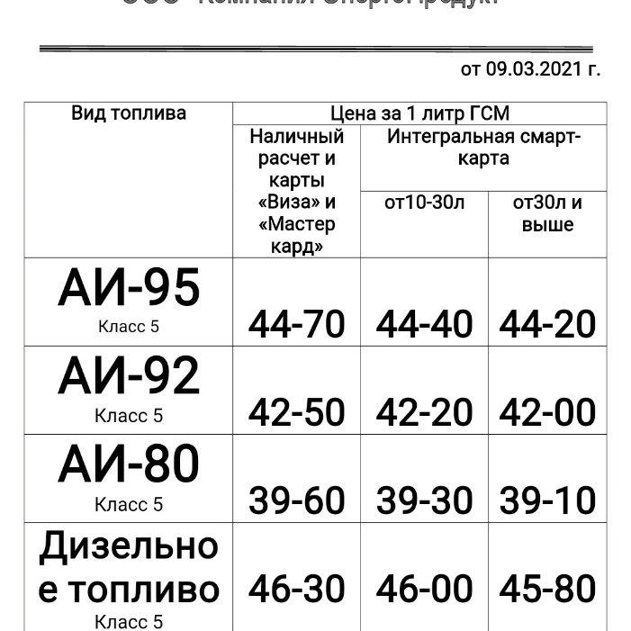 АЗС Городские ⛽